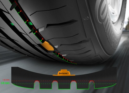 Continental Tire Technology